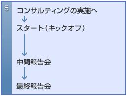 furo_05.jpg